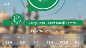 Zonguldak'ın hava kalitesi arttı
