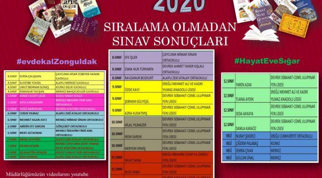 """- """"ZonguldakOkuyor"""" projesi sonuçları açıklandı"""