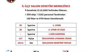 -Zonguldak'ta 12 bin 111 korona virüs denetimi gerçekleştirildi
