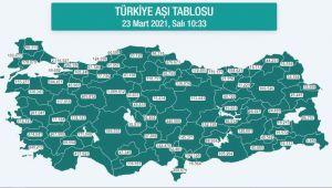 Karadeniz'de nüfusun yüzde 22,31'i aşılandı