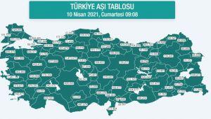 - Karadeniz'de 2 milyon 402 bin dozdan fazla aşı yapıldı