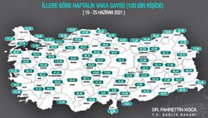 Karadeniz'de 5 ilde vaka sayıları arttı, 12 ilde düştü